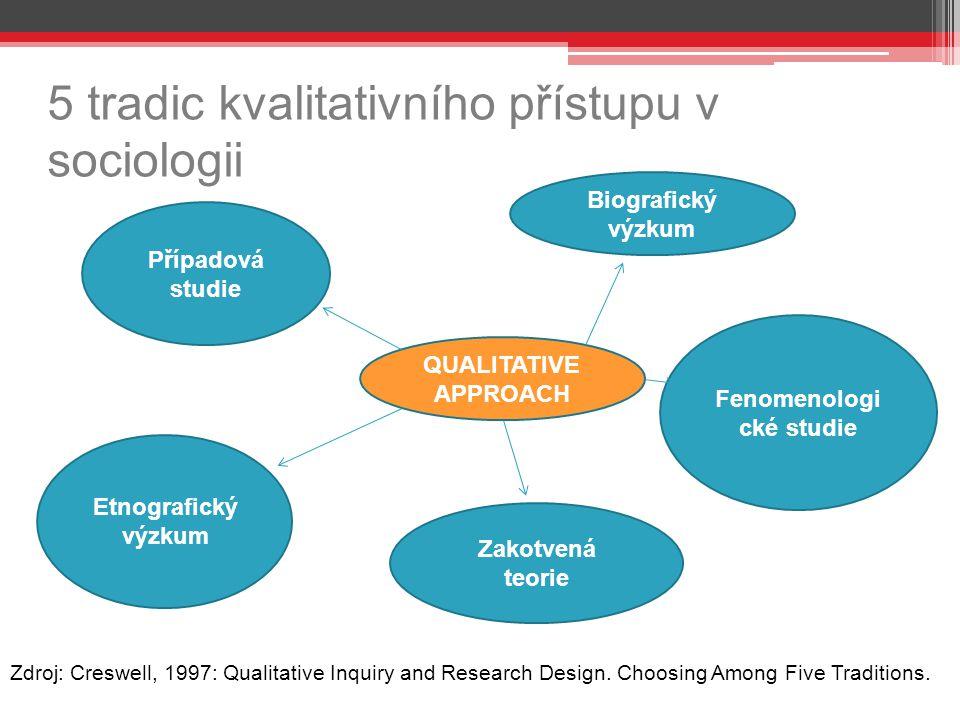 5 tradic kvalitativního přístupu v sociologii s QUALITATIVE APPROACH Biografický výzkum Fenomenologi cké studie Zakotvená teorie Etnografický výzkum P