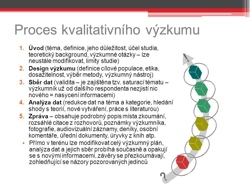 Proces kvalitativního výzkumu 1.Úvod (téma, definice, jeho důležitost, účel studia, teoretický background, výzkumné otázky – lze neustále modifikovat,