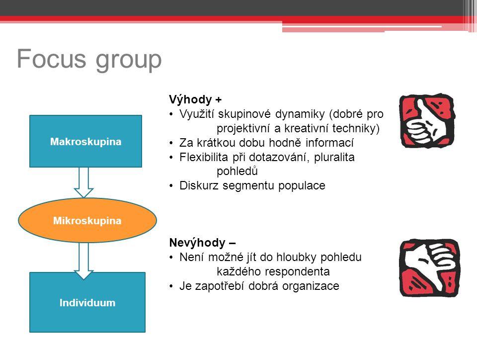 Focus group s Individuum Výhody + Využití skupinové dynamiky (dobré pro projektivní a kreativní techniky) Za krátkou dobu hodně informací Flexibilita