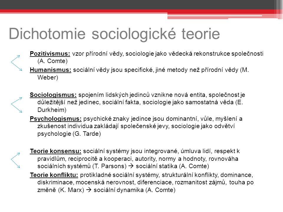 Dichotomie sociologické teorie Pozitivismus: vzor přírodní vědy, sociologie jako vědecká rekonstrukce společnosti (A. Comte) Humanismus: sociální vědy