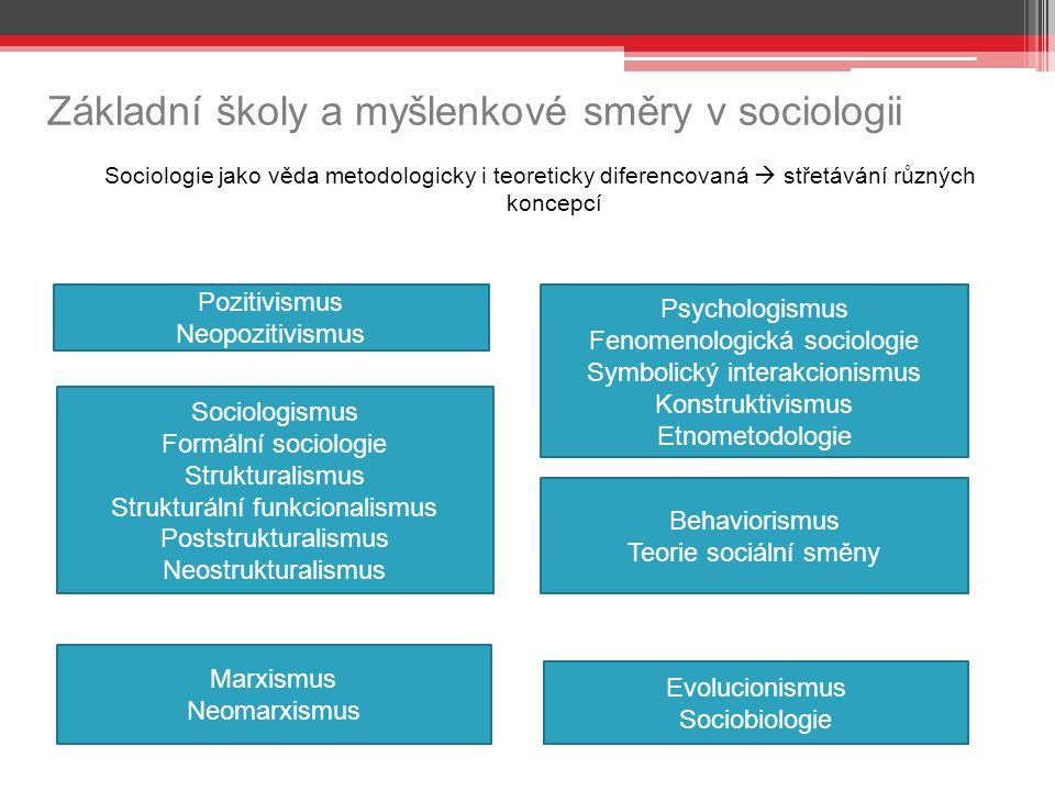 Základní školy a myšlenkové směry v sociologii Sociologie jako věda metodologicky i teoreticky diferencovaná  střetávání různých koncepcí Pozitivismu