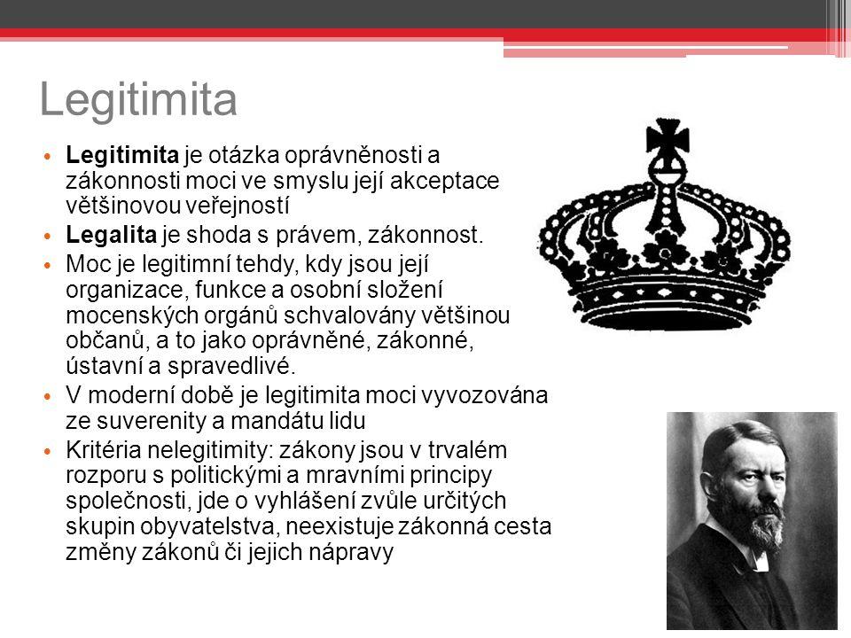 Legitimita Legitimita je otázka oprávněnosti a zákonnosti moci ve smyslu její akceptace většinovou veřejností Legalita je shoda s právem, zákonnost. M
