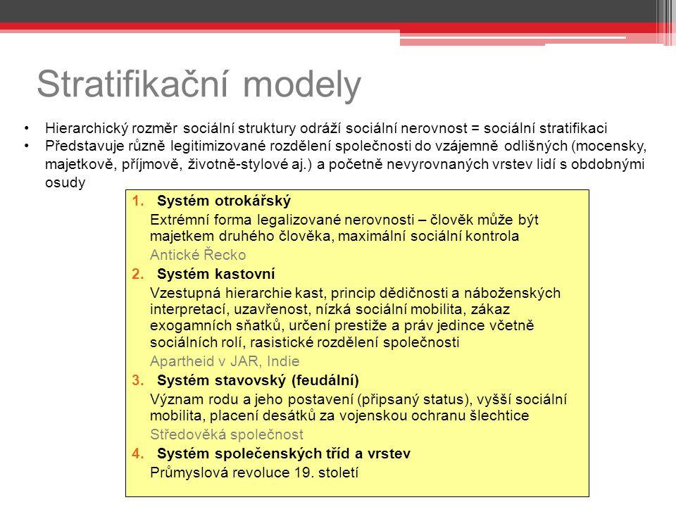 Stratifikační modely 1.Systém otrokářský Extrémní forma legalizované nerovnosti – člověk může být majetkem druhého člověka, maximální sociální kontrol