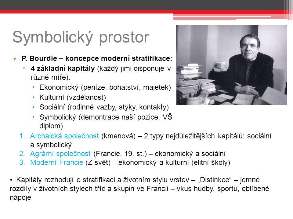 Symbolický prostor P. Bourdie – koncepce moderní stratifikace: ▫ 4 základní kapitály (každý jimi disponuje v různé míře):  Ekonomický (peníze, bohats