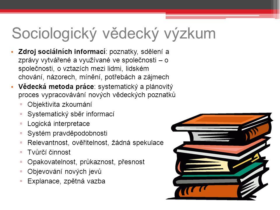 Sociologický vědecký výzkum Zdroj sociálních informací: poznatky, sdělení a zprávy vytvářené a využívané ve společnosti – o společnosti, o vztazích mezi lidmi, lidském chování, názorech, mínění, potřebách a zájmech Vědecká metoda práce: systematický a plánovitý proces vypracovávání nových vědeckých poznatků ▫ Objektivita zkoumání ▫ Systematický sběr informací ▫ Logická interpretace ▫ Systém pravděpodobnosti ▫ Relevantnost, ověřitelnost, žádná spekulace ▫ Tvůrčí činnost ▫ Opakovatelnost, průkaznost, přesnost ▫ Objevování nových jevů ▫ Explanace, zpětná vazba