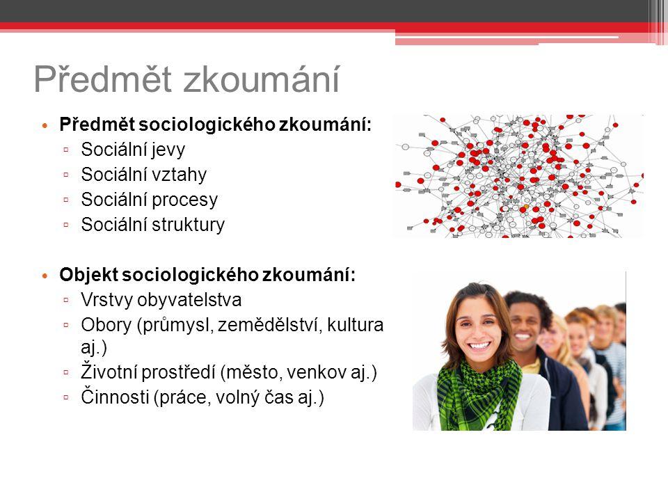 Předmět zkoumání Předmět sociologického zkoumání: ▫ Sociální jevy ▫ Sociální vztahy ▫ Sociální procesy ▫ Sociální struktury Objekt sociologického zkou