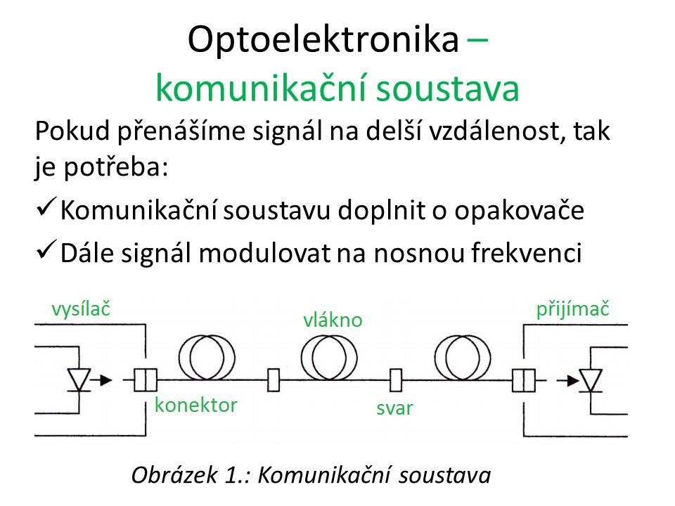 Optoelektronika – komunikační soustava Pokud přenášíme signál na delší vzdálenost, tak je potřeba: Komunikační soustavu doplnit o opakovače Dále signál modulovat na nosnou frekvenci Obrázek 1.: Komunikační soustava