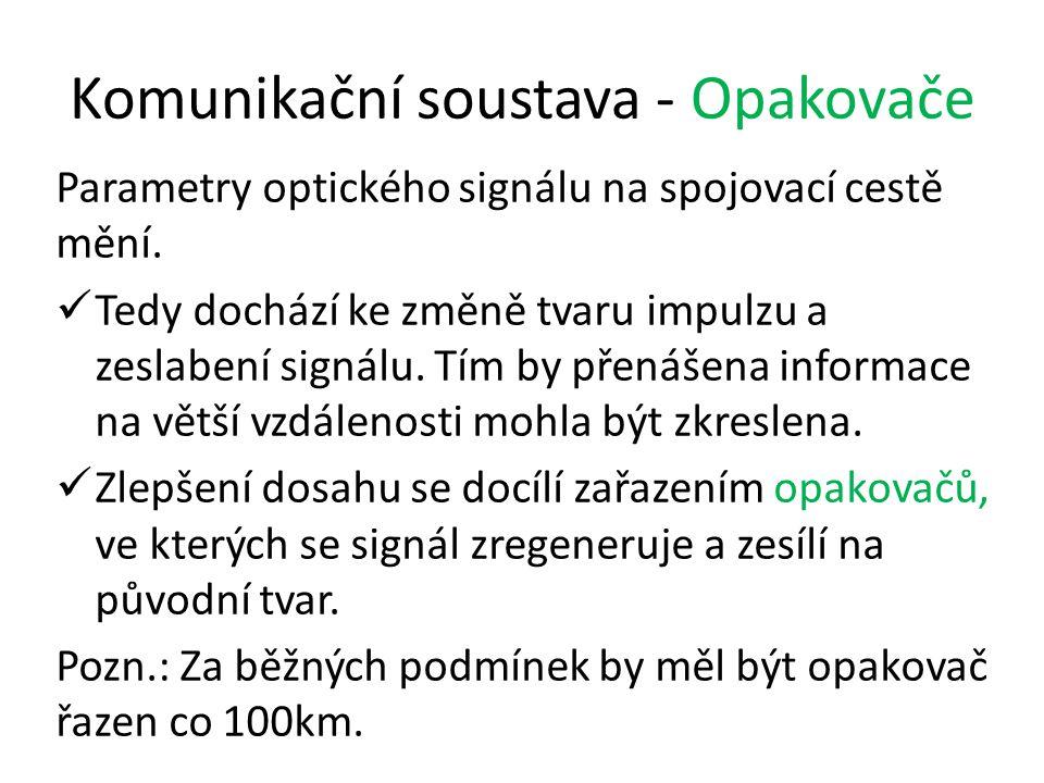 Komunikační soustava - Opakovače Parametry optického signálu na spojovací cestě mění.