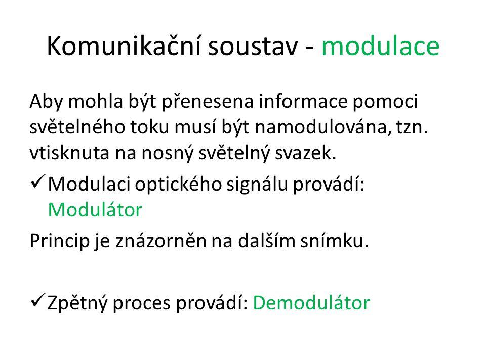 Komunikační soustav - modulace Aby mohla být přenesena informace pomoci světelného toku musí být namodulována, tzn.