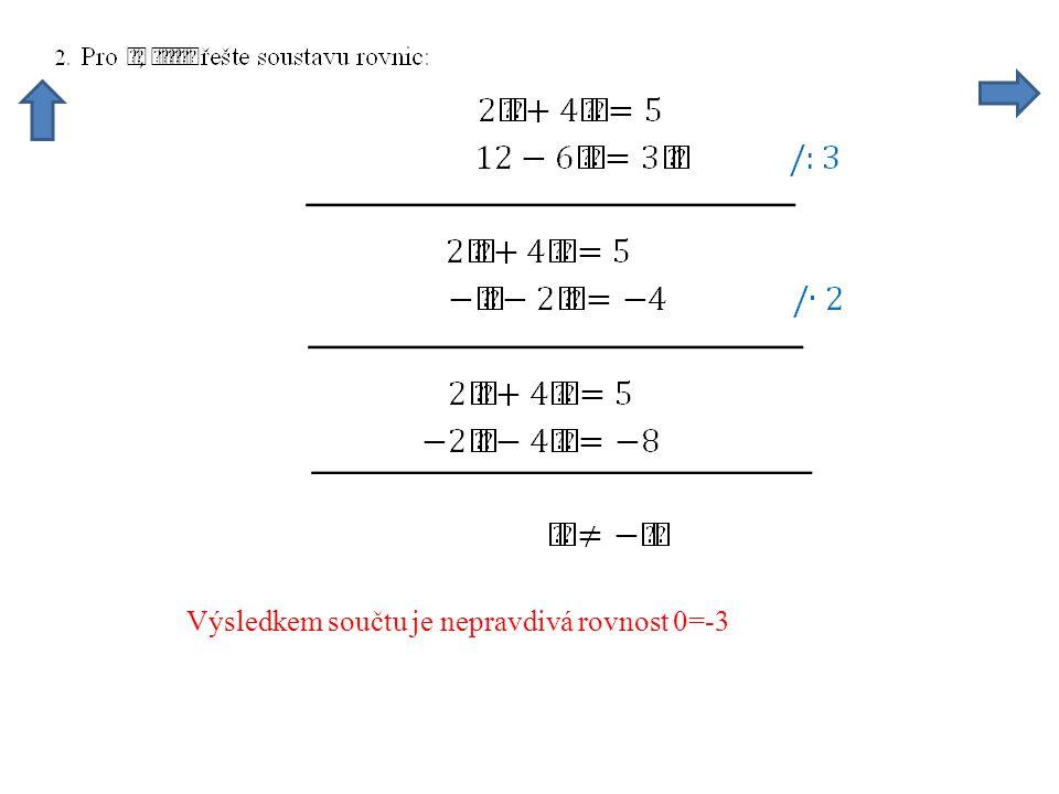 Výsledkem součtu je nepravdivá rovnost 0=-3