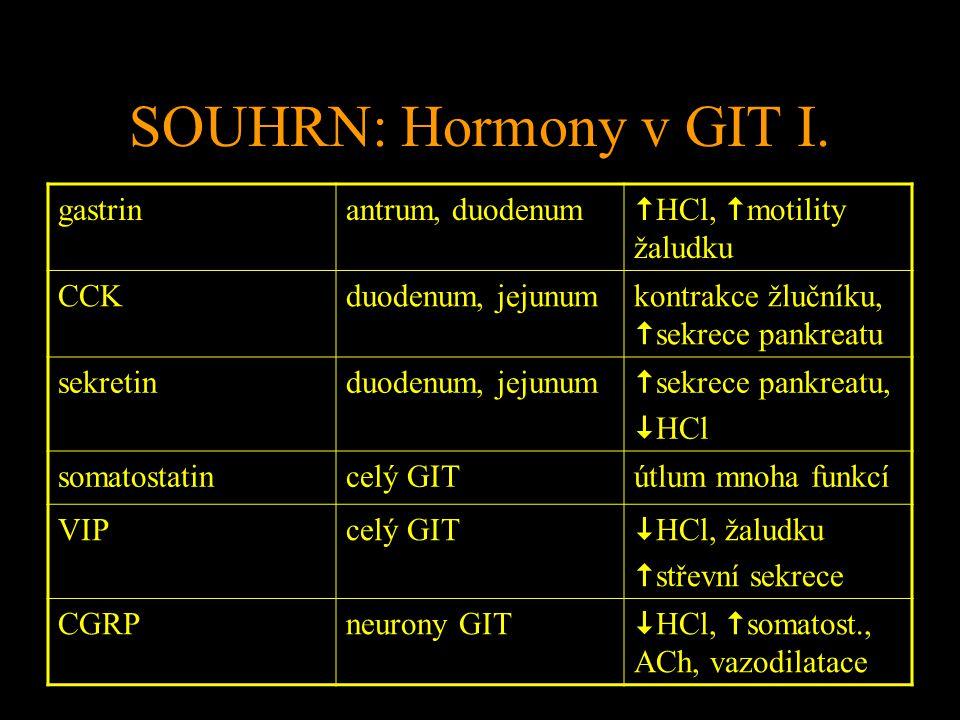 SOUHRN: Hormony v GIT I.