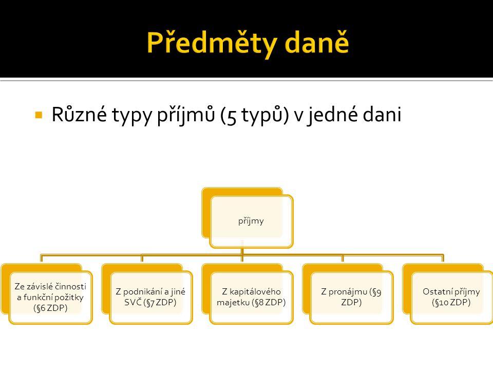  Různé typy příjmů (5 typů) v jedné dani příjmy Ze závislé činnosti a funkční požitky (§6 ZDP) Z podnikání a jiné SVČ (§7 ZDP) Z kapitálového majetku (§8 ZDP) Z pronájmu (§9 ZDP) Ostatní příjmy (§10 ZDP)