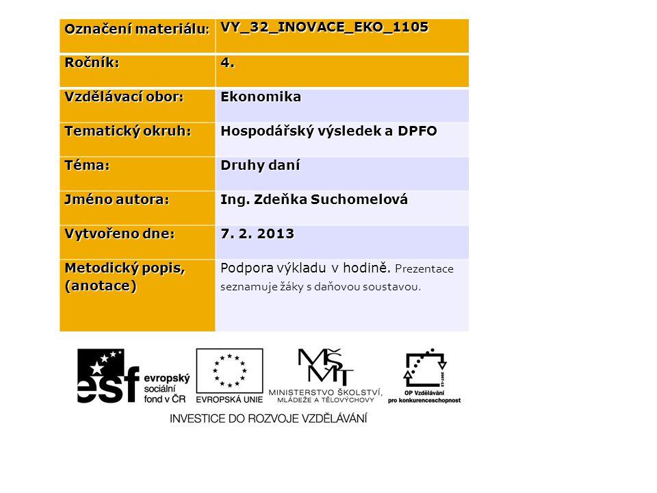 Označení materiálu : VY_32_INOVACE_EKO_1105Ročník:4.