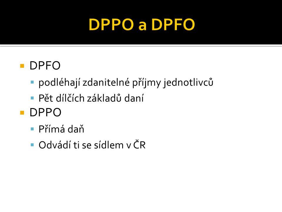  DPFO  podléhají zdanitelné příjmy jednotlivců  Pět dílčích základů daní  DPPO  Přímá daň  Odvádí ti se sídlem v ČR
