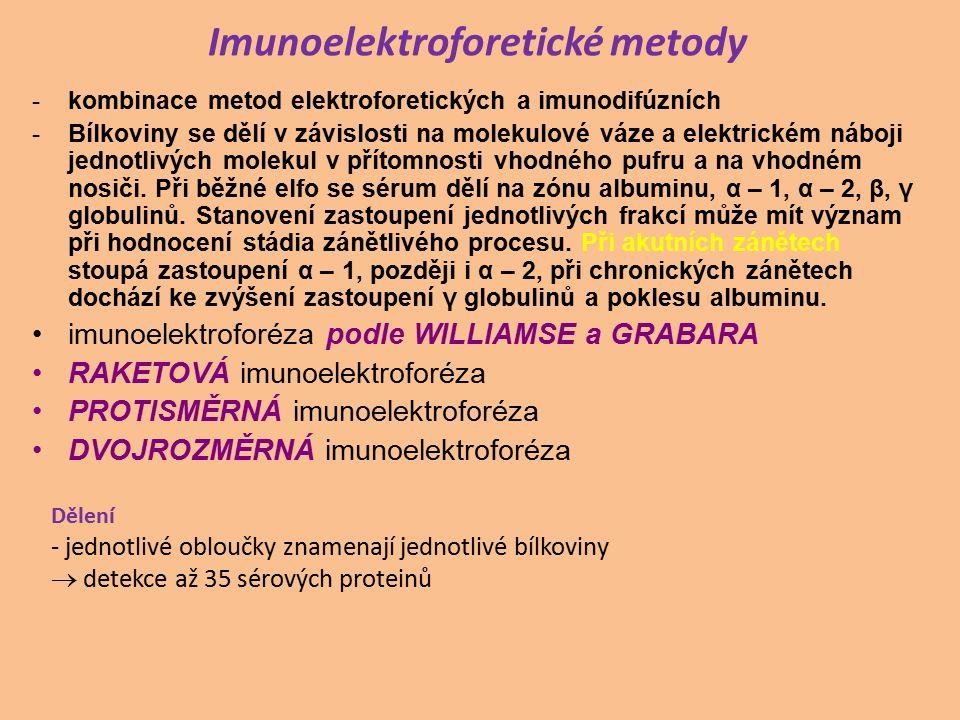 Imunoelektroforetické metody -kombinace metod elektroforetických a imunodifúzních -Bílkoviny se dělí v závislosti na molekulové váze a elektrickém náb