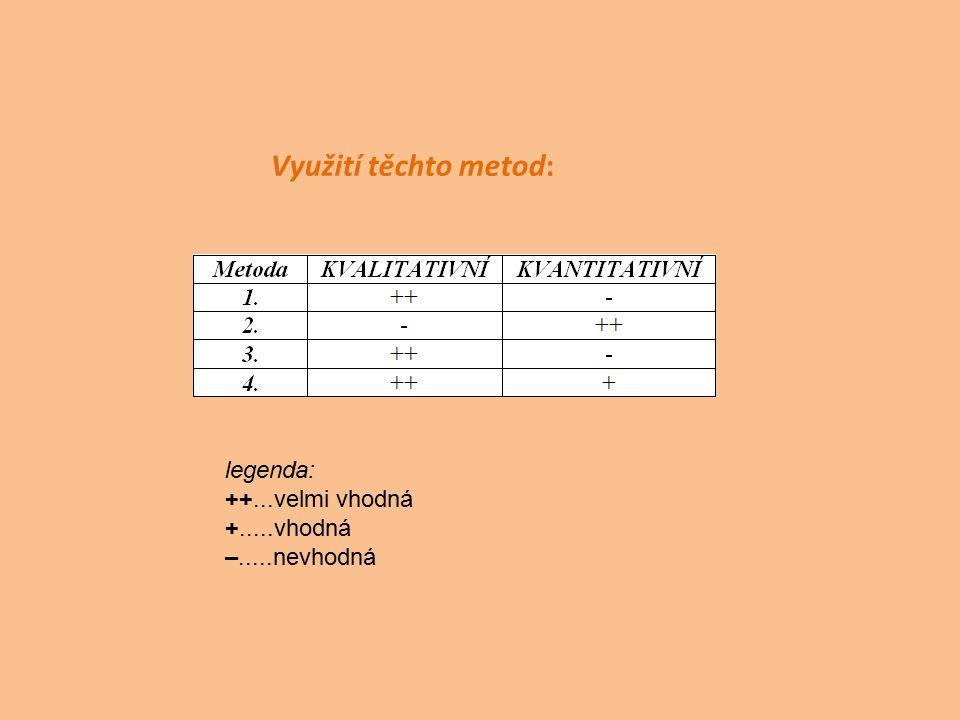 Imunoelektroforetické metody Využití: Imunoelfo séra se v současné době používá výhradně k průkazu monoklonálního imunoglobulinu v lidském séru – paraproteinu – monoklonální gamapatie.