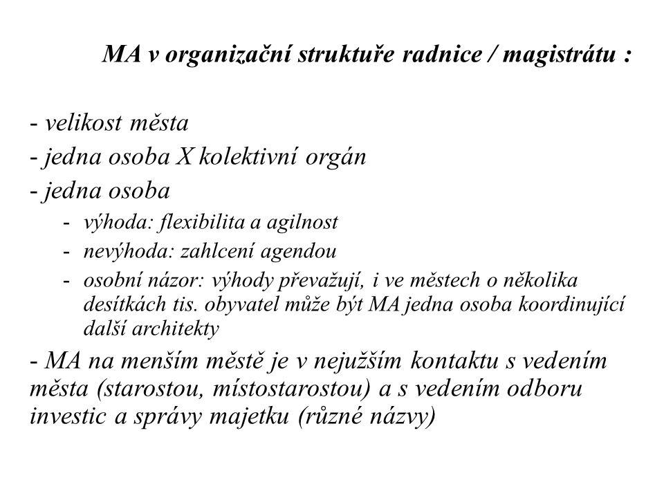 MA v organizační struktuře radnice / magistrátu : - velikost města - jedna osoba X kolektivní orgán - jedna osoba -výhoda: flexibilita a agilnost -nev