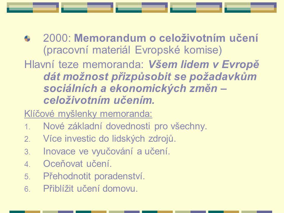 2000: Memorandum o celoživotním učení (pracovní materiál Evropské komise) Hlavní teze memoranda: Všem lidem v Evropě dát možnost přizpůsobit se požada