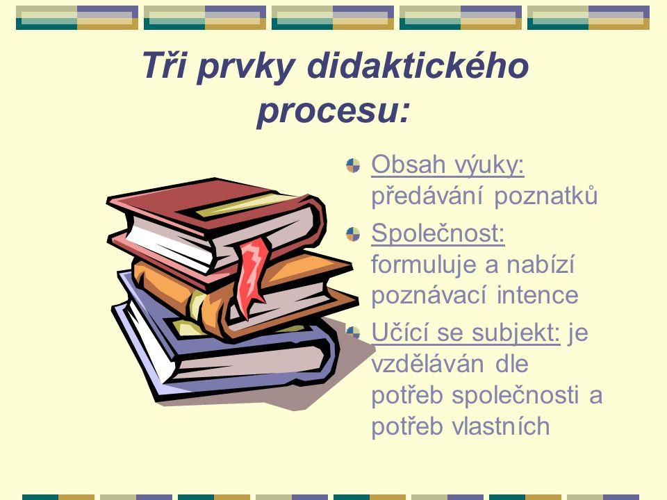 Tři prvky didaktického procesu: Obsah výuky: předávání poznatků Společnost: formuluje a nabízí poznávací intence Učící se subjekt: je vzděláván dle po