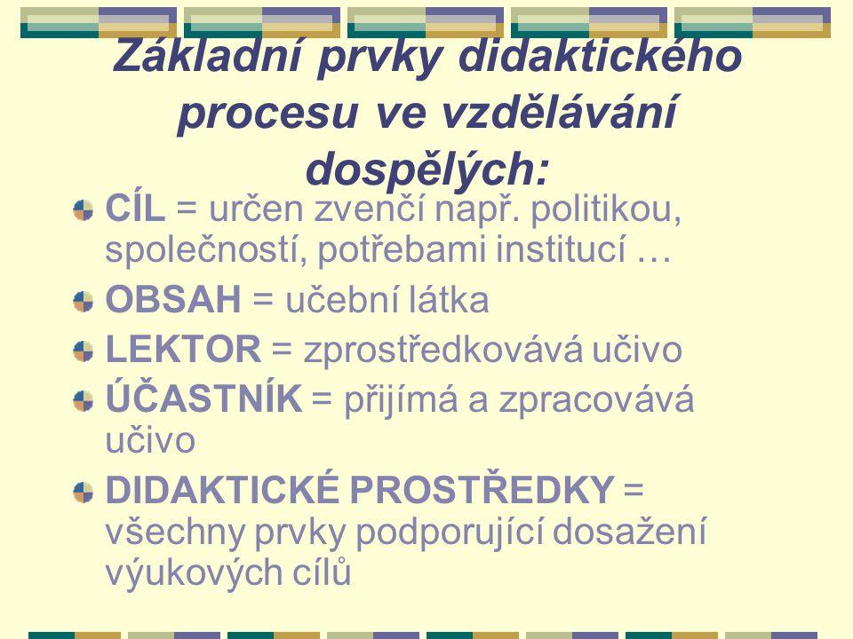Základní prvky didaktického procesu ve vzdělávání dospělých: CÍL = určen zvenčí např. politikou, společností, potřebami institucí … OBSAH = učební lát