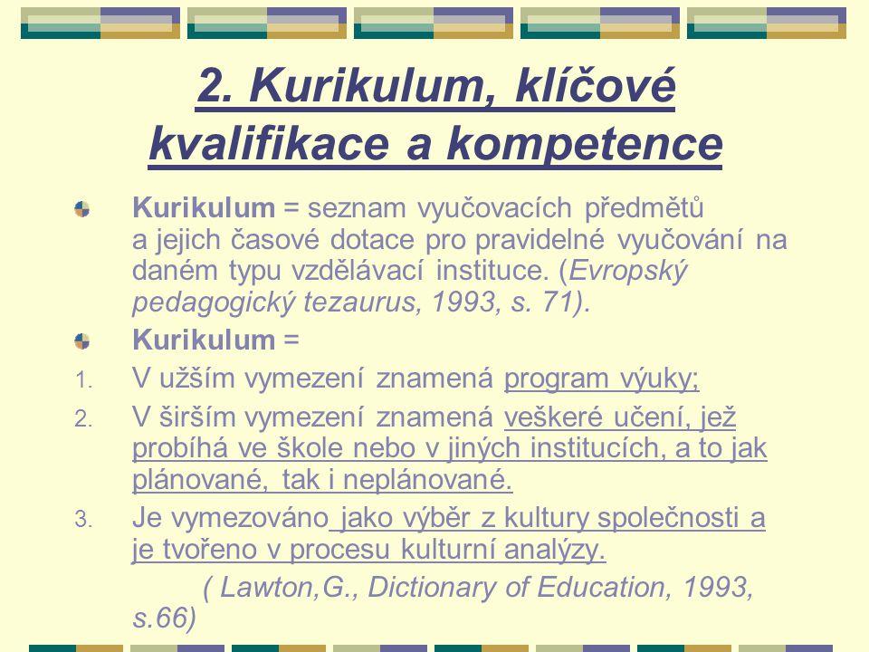 2. Kurikulum, klíčové kvalifikace a kompetence Kurikulum = seznam vyučovacích předmětů a jejich časové dotace pro pravidelné vyučování na daném typu v