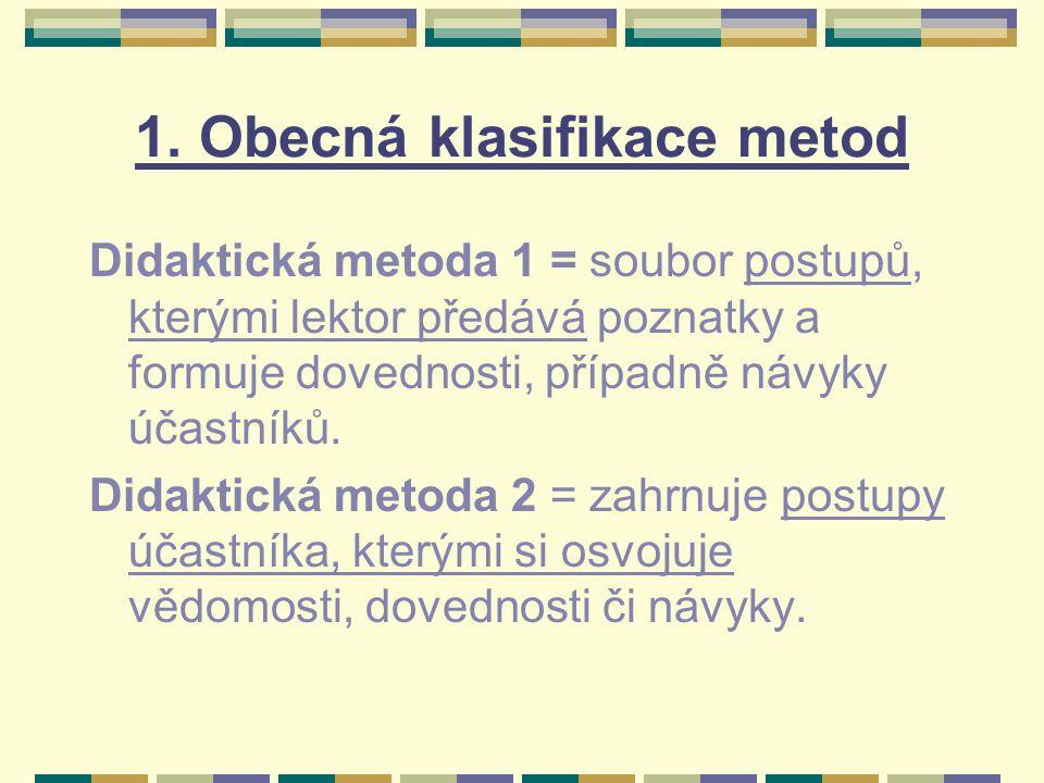 1. Obecná klasifikace metod Didaktická metoda 1 = soubor postupů, kterými lektor předává poznatky a formuje dovednosti, případně návyky účastníků. Did