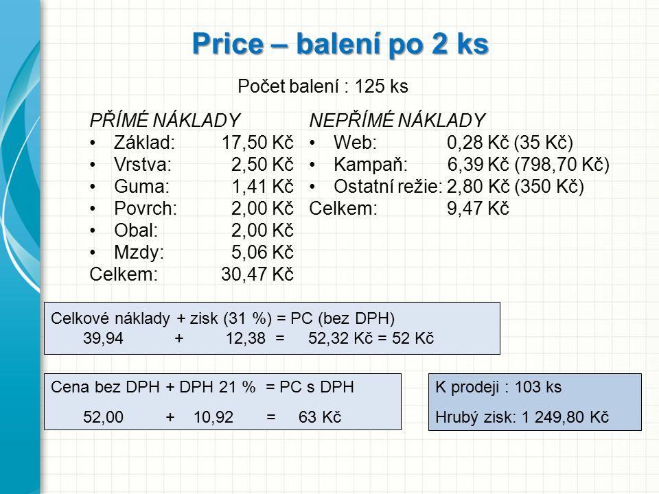 Price – balení po 2 ks PŘÍMÉ NÁKLADY Základ: 17,50 Kč Vrstva: 2,50 Kč Guma: 1,41 Kč Povrch: 2,00 Kč Obal: 2,00 Kč Mzdy: 5,06 Kč Celkem: 30,47 Kč NEPŘÍ