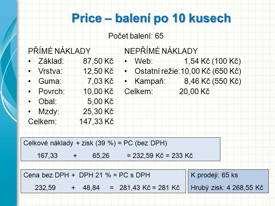 Price – balení po 10 kusech PŘÍMÉ NÁKLADY Základ: 87,50 Kč Vrstva: 12,50 Kč Guma: 7,03 Kč Povrch: 10,00 Kč Obal: 5,00 Kč Mzdy: 25,30 Kč Celkem: 147,33