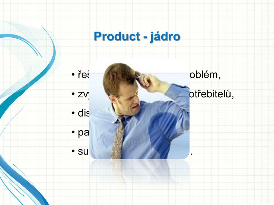 řeší celospolečenský problém, zvyšuje sebevědomí spotřebitelů, diskrétní použití, parfémovaný obsah, substitut antiperspirantu. Product - jádro