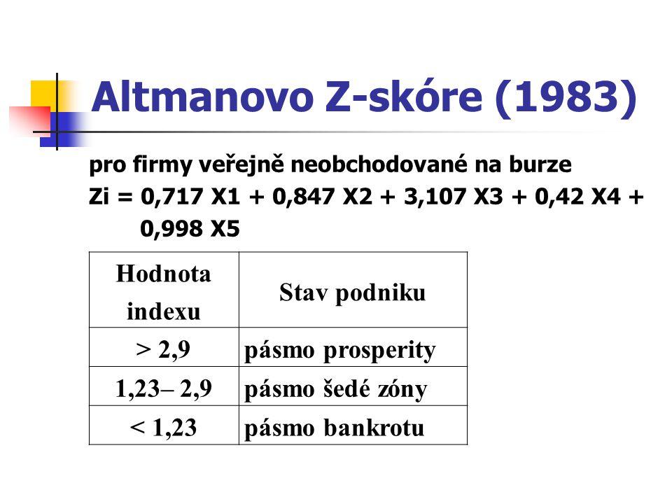 Altmanovo Z-skóre (1983) pro firmy veřejně neobchodované na burze Zi = 0,717 X1 + 0,847 X2 + 3,107 X3 + 0,42 X4 + 0,998 X5 Hodnota indexu Stav podniku > 2,9pásmo prosperity 1,23– 2,9pásmo šedé zóny < 1,23pásmo bankrotu