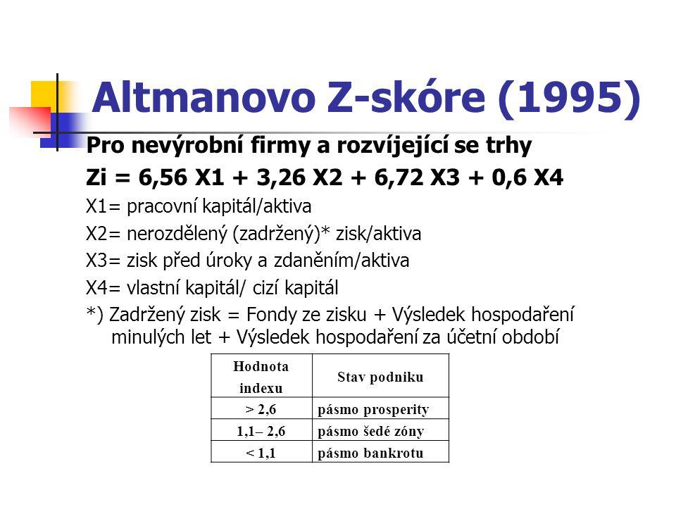 Altmanovo Z-skóre (1995) Pro nevýrobní firmy a rozvíjející se trhy Zi = 6,56 X1 + 3,26 X2 + 6,72 X3 + 0,6 X4 X1= pracovní kapitál/aktiva X2= nerozdělený (zadržený)* zisk/aktiva X3= zisk před úroky a zdaněním/aktiva X4= vlastní kapitál/ cizí kapitál *) Zadržený zisk = Fondy ze zisku + Výsledek hospodaření minulých let + Výsledek hospodaření za účetní období Hodnota indexu Stav podniku > 2,6pásmo prosperity 1,1– 2,6pásmo šedé zóny < 1,1pásmo bankrotu