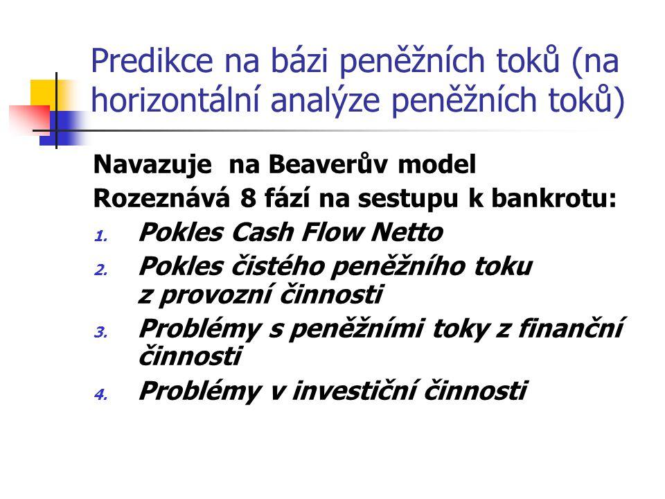 Predikce na bázi peněžních toků (na horizontální analýze peněžních toků) Navazuje na Beaverův model Rozeznává 8 fází na sestupu k bankrotu: 1.