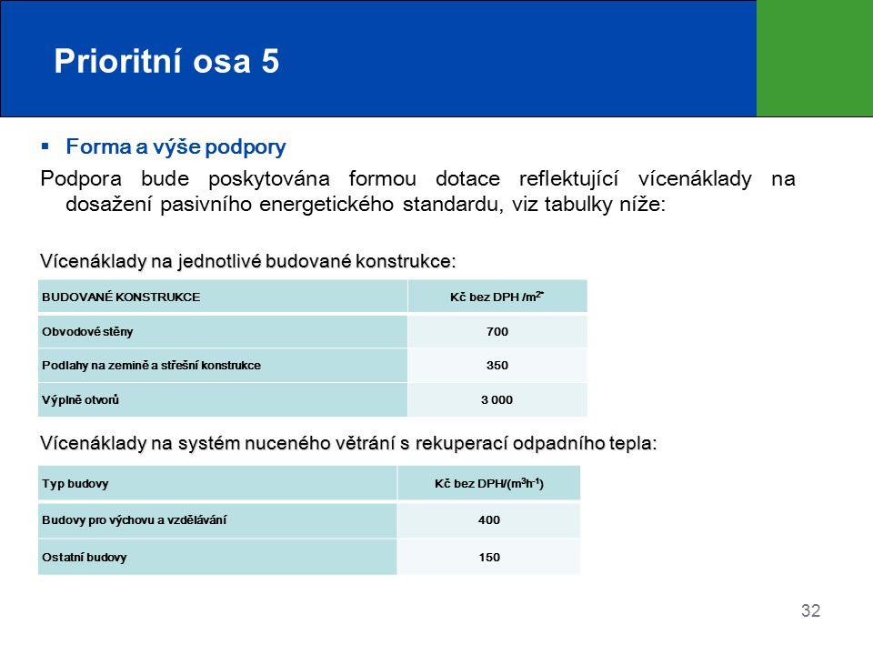 Prioritní osa 5  Forma a výše podpory Podpora bude poskytována formou dotace reflektující vícenáklady na dosažení pasivního energetického standardu,