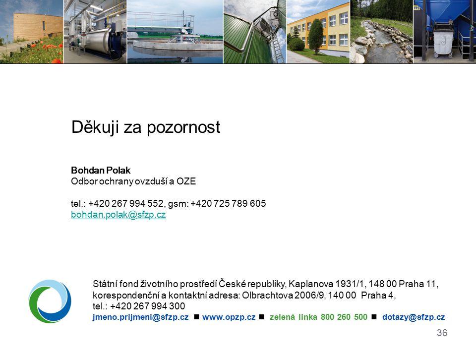 36 Děkuji za pozornost Bohdan Polak Odbor ochrany ovzduší a OZE tel.: +420 267 994 552, gsm: +420 725 789 605 bohdan.polak@sfzp.cz bohdan.polak@sfzp.c