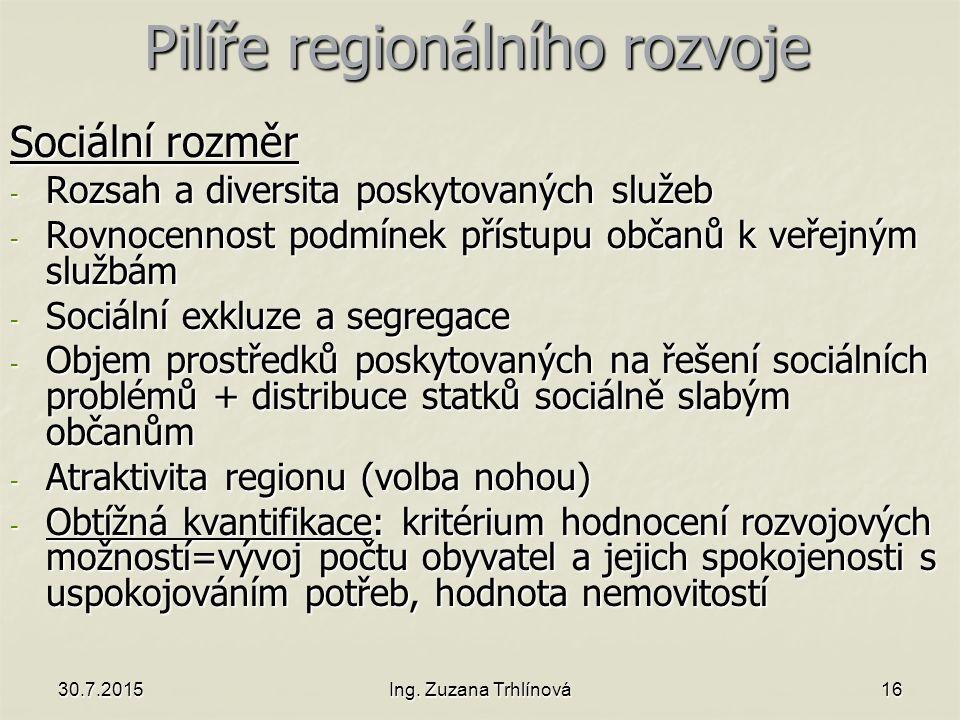 Pilíře regionálního rozvoje Sociální rozměr - Rozsah a diversita poskytovaných služeb - Rovnocennost podmínek přístupu občanů k veřejným službám - Sociální exkluze a segregace - Objem prostředků poskytovaných na řešení sociálních problémů + distribuce statků sociálně slabým občanům - Atraktivita regionu (volba nohou) - Obtížná kvantifikace: kritérium hodnocení rozvojových možností=vývoj počtu obyvatel a jejich spokojenosti s uspokojováním potřeb, hodnota nemovitostí 30.7.2015Ing.