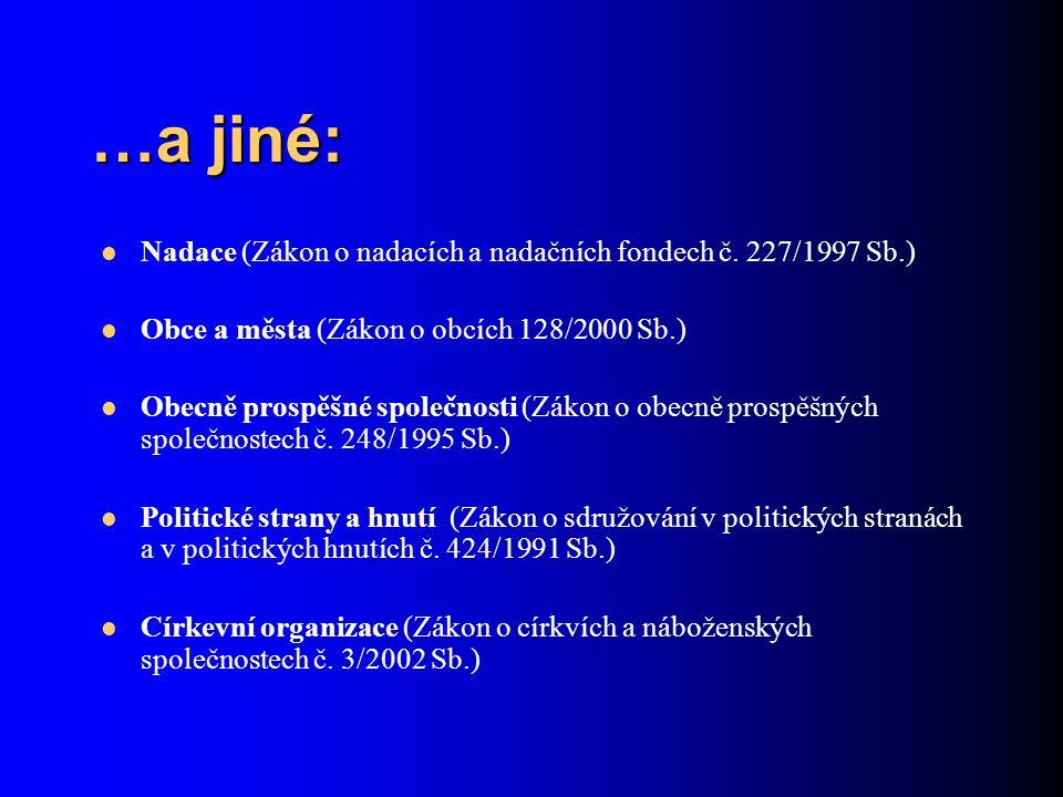 Zdroje http://cs.wikipedia.org/wiki/Příspěvková_organizace (15.