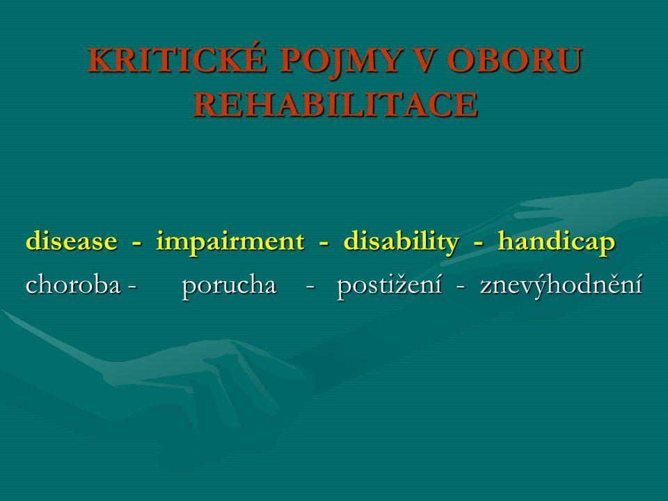 STRUKTURA A METODY UCELENÉ REHABILITACE léčebná rehabilitaceléčebná rehabilitace sociální rehabilitacesociální rehabilitace pedagogická rehabilitacepedagogická rehabilitace pracovní rehabilitacepracovní rehabilitace výchovná rehabilitacevýchovná rehabilitace psychologická rehabilitacepsychologická rehabilitace