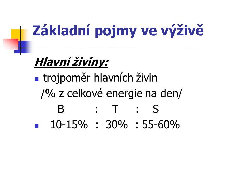 Základní pojmy ve výživě Hlavní živiny: trojpoměr hlavních živin /% z celkové energie na den/ B : T : S 10-15% : 30% : 55-60%