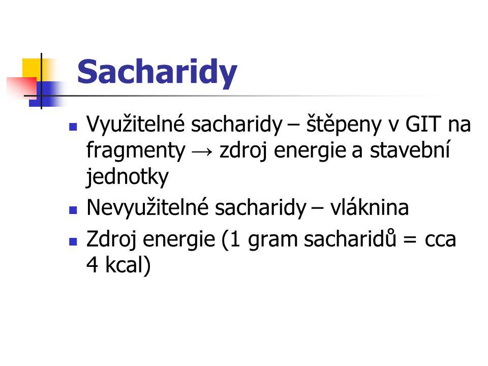Sacharidy Využitelné sacharidy – štěpeny v GIT na fragmenty → zdroj energie a stavební jednotky Nevyužitelné sacharidy – vláknina Zdroj energie (1 gra