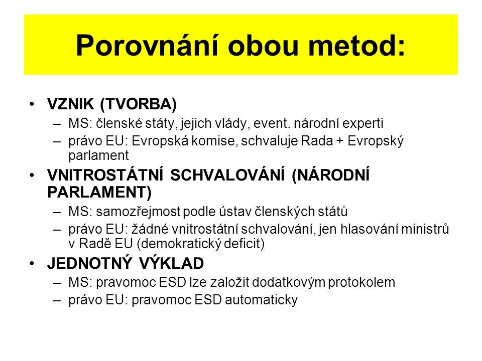 Porovnání obou metod: VZNIK (TVORBA) –MS: členské státy, jejich vlády, event.