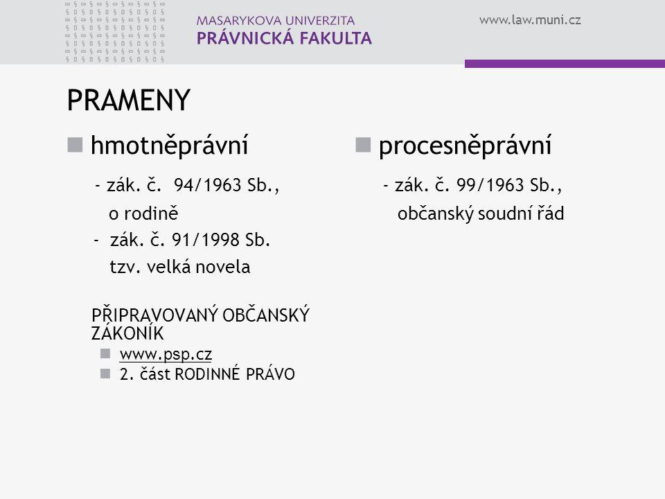 www.law.muni.cz PRAMENY hmotněprávní - zák. č. 94/1963 Sb., o rodině - zák. č. 91/1998 Sb. tzv. velká novela PŘIPRAVOVANÝ OBČANSKÝ ZÁKONÍK www. psp.cz