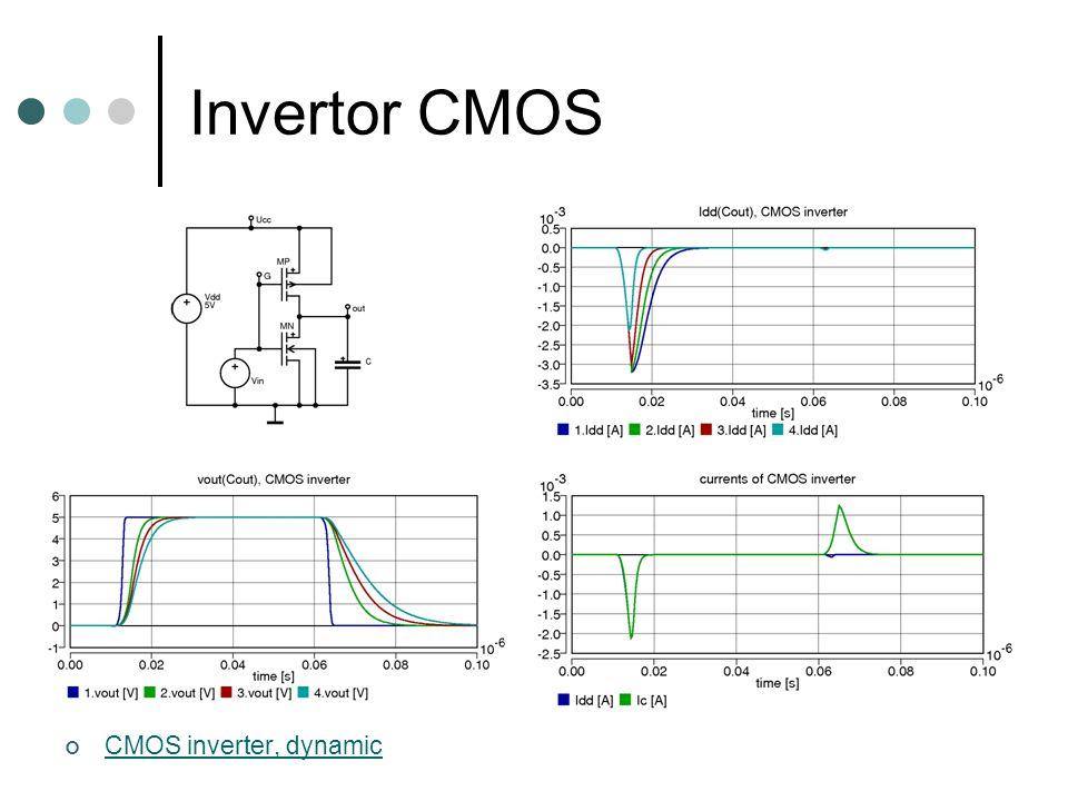 Invertor CMOS CMOS inverter, dynamic