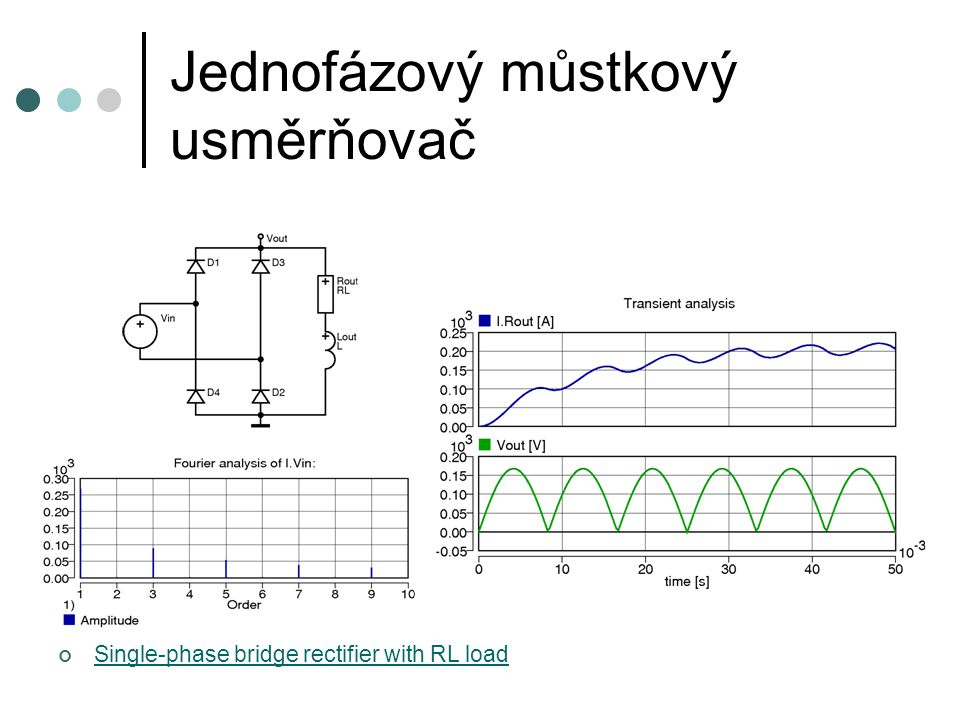 Jednofázový můstkový usměrňovač Single-phase bridge rectifier with RL load