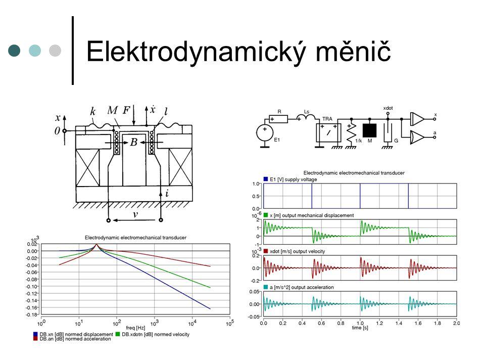 Elektrodynamický měnič