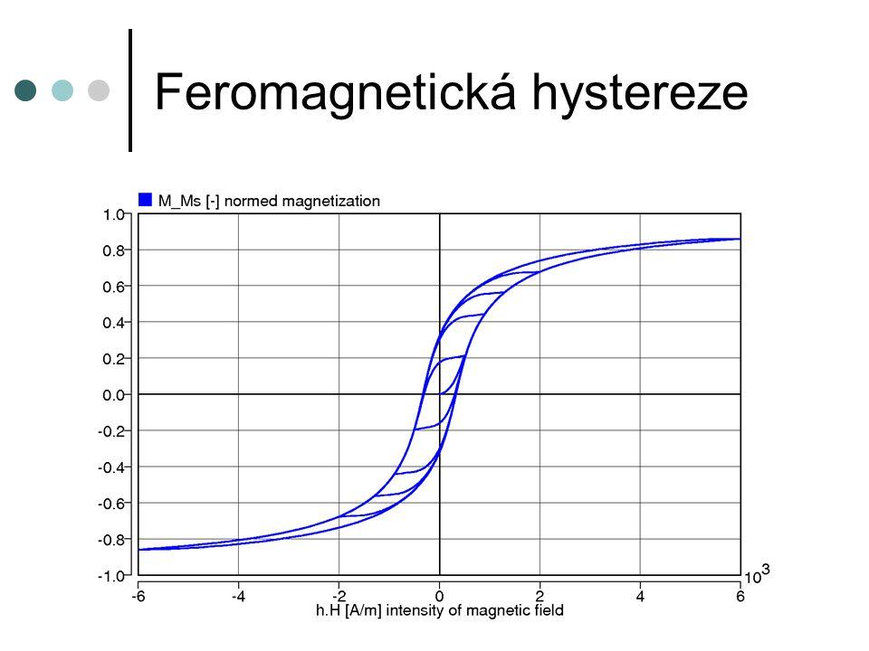 Feromagnetická hystereze