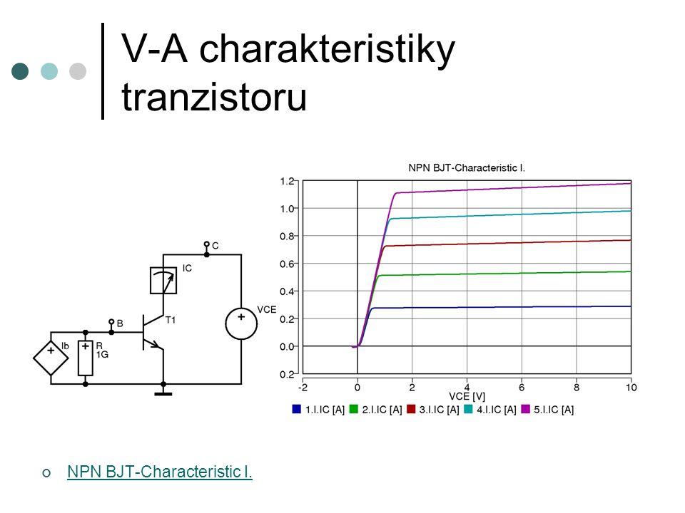 V-A charakteristiky tranzistoru NPN BJT-Characteristic I.