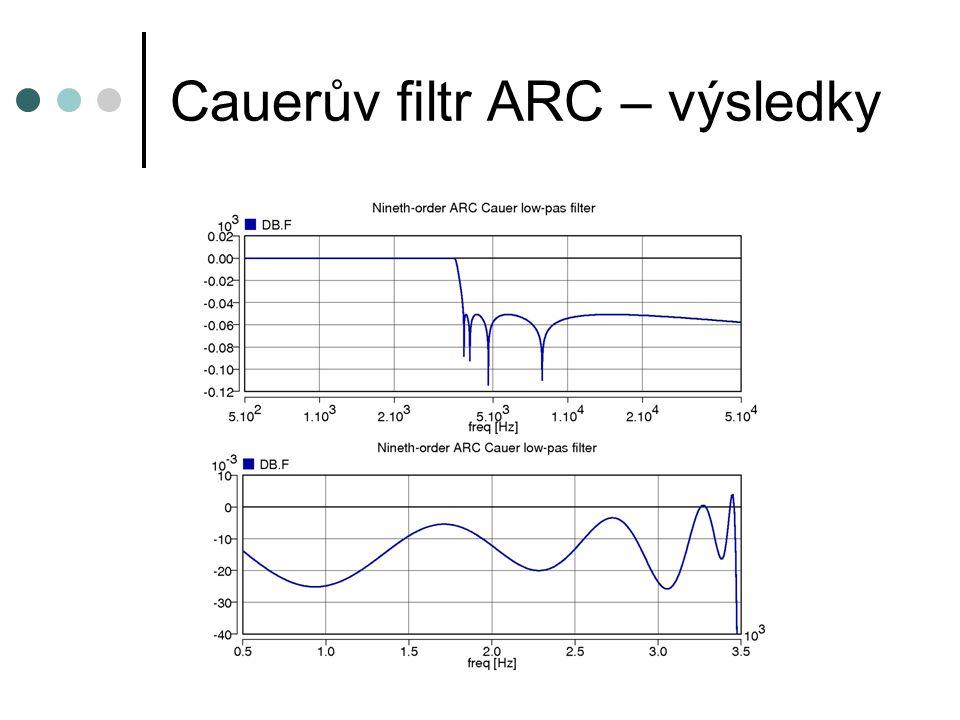 Cauerův filtr ARC – výsledky