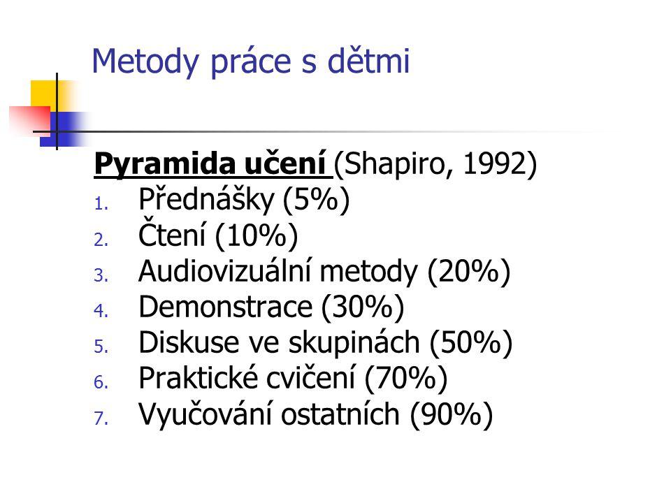 Metody práce s dětmi Pyramida učení (Shapiro, 1992) 1. Přednášky (5%) 2. Čtení (10%) 3. Audiovizuální metody (20%) 4. Demonstrace (30%) 5. Diskuse ve