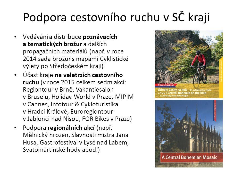 Podpora cestovního ruchu v SČ kraji Vydávání a distribuce poznávacích a tematických brožur a dalších propagačních materiálů (např.