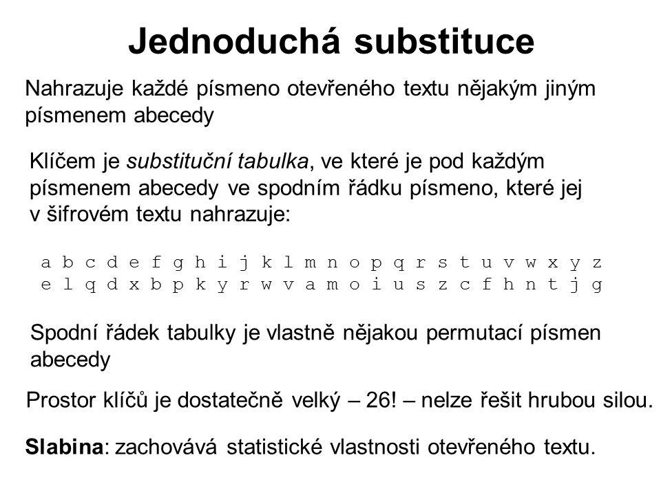 Jednoduchá substituce Klíčem je substituční tabulka, ve které je pod každým písmenem abecedy ve spodním řádku písmeno, které jej v šifrovém textu nahr